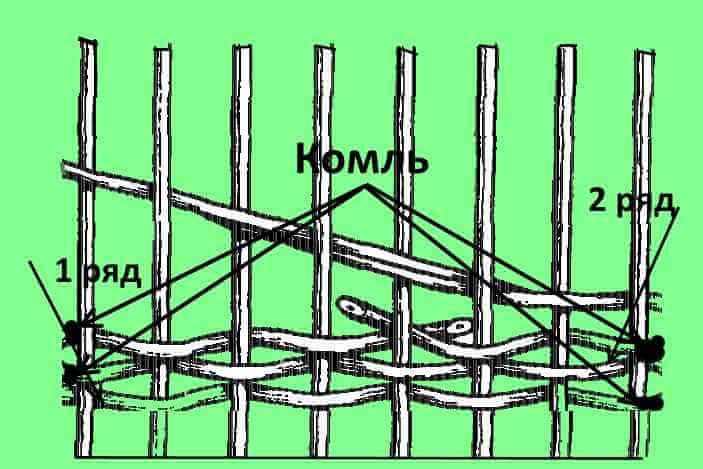 схема плетения забора из прутьев